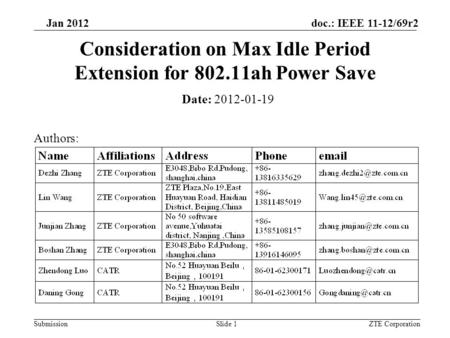 Submission Jan 2012 doc.: IEEE 11-12/69r2 ZTE CorporationSlide 1 Consideration on Max Idle Period Extension for 802.11ah Power Save Date: 2012-01-19 Authors: