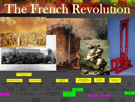 The French Revolution. Setting the Stage 1788 King Louis XVI needs cash France bankrupt Fighting the British during the 7 Years War (French and Indian.