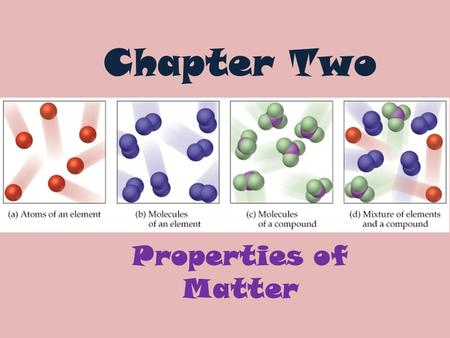 Chapter Two Properties of Matter. Matter Pure Substance ElementCompoundMixture Homogeneous mixture Solution Heterogeneous mixture ColloidSuspension Classification.