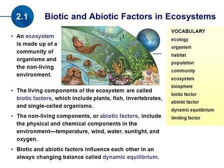 An ecosystem is made up of a community of organisms and the non-living environment. The living components of the ecosystem are called biotic factors, which.