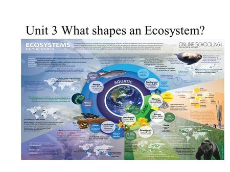 Unit 3 What shapes an Ecosystem?