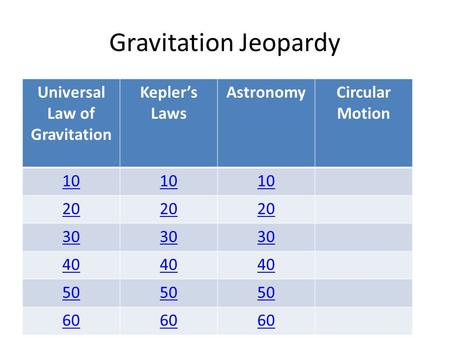 Gravitation Jeopardy Universal Law of Gravitation Kepler's Laws AstronomyCircular Motion 10 20 30 40 50 60.
