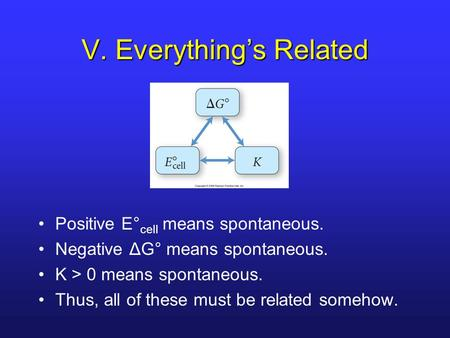 V. Everything's Related Positive E° cell means spontaneous. Negative ΔG° means spontaneous. K > 0 means spontaneous. Thus, all of these must be related.