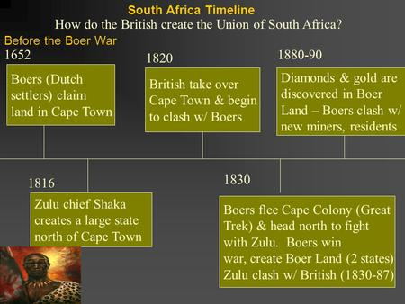 How do the British create the Union of South Africa?