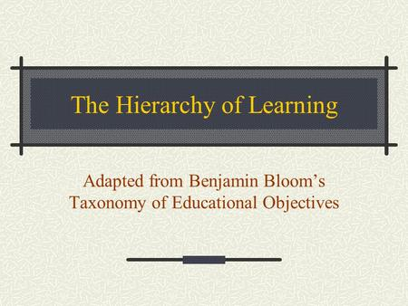 The Hierarchy of Learning Adapted from Benjamin Bloom's Taxonomy of Educational Objectives.