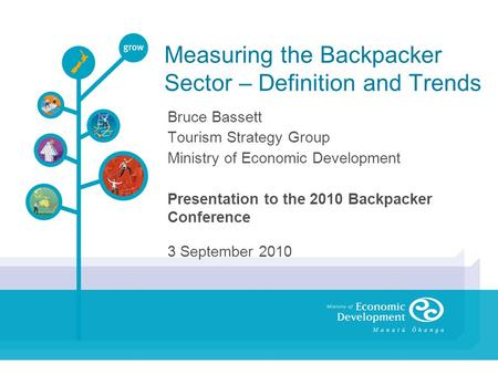 Measuring the Backpacker Sector – Definition and Trends
