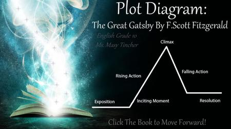 Plot Diagram: English Grade 10 Ms. Masy Tincher Click The Book to Move Forward! The Great Gatsby By F.Scott Fitzgerald.