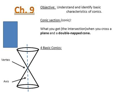 Ch. 9 Objective: Understand and identify basic 				characteristics of conics. Conic section (conic): What you get (the intersection)when you cross a.