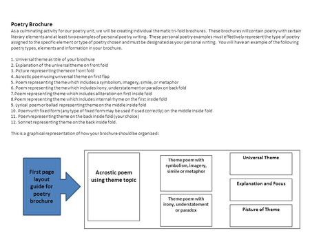First page layout guide for poetry brochure
