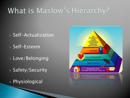  Self-Actualization  Self-Esteem  Love/Belonging  Safety/Security  Physiological.