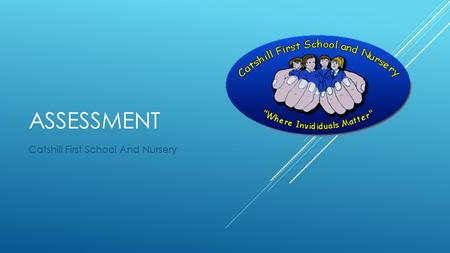ASSESSMENT Catshill First School And Nursery. ASSESSMENT Formative Assessment Summative Assessment Statutory Assessment.
