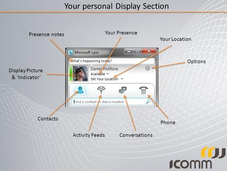 Your personal Display Section Presence notes Display Picture & 'Indicator' Contacts Activity Feeds Conversations Phone Options Your Location Your Presence.