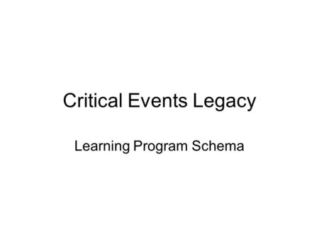 Critical Events Legacy Learning Program Schema. Learning Program Learning Modules Classroom Management Special Needs Education Child Development Literature.