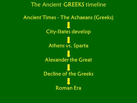 The Ancient GREEKS timeline Ancient Times - The Achaeans (Greeks) City-States develop Athens vs. Sparta Alexander the Great Decline of the Greeks Roman.