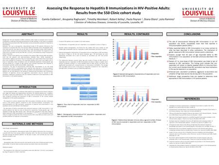 Assessing the Response to Hepatitis B Immunizations in HIV-Positive Adults: Results from the 550 Clinic cohort study Camila Calderon 1, Anupama Raghuram.
