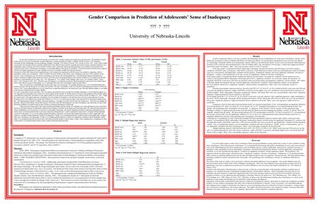 Method Introduction Results Discussion Gender Comparison in Prediction of Adolescents' Sense of Inadequacy ??? ? ??? University of Nebraska-Lincoln For.