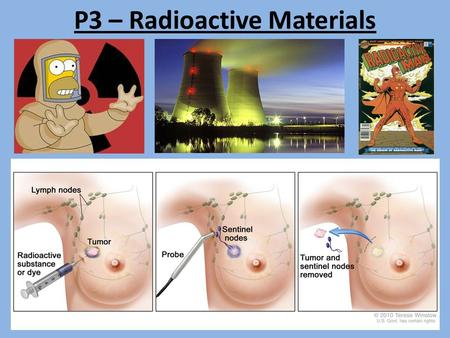P3 – Radioactive Materials. Radioactive Elements Some elements emit ionising radiation all the time and are called radioactive Radioactive elements are.