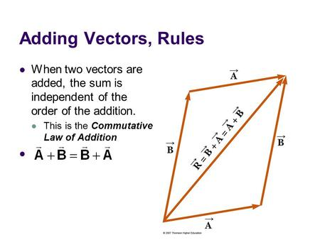 Adding Vectors, Rules When two vectors are added, the sum is independent of the order of the addition. This is the Commutative Law of Addition.