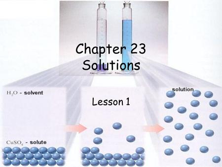 Chapter 23 Solutions Lesson 1.