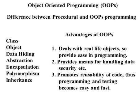 Object Oriented Programming (OOPs) <strong>Class</strong> Object <strong>Data</strong> Hiding Abstraction Encapsulation Polymorphism Inheritance Difference between Procedural and OOPs programming.