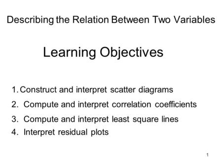 describe the relationship amongst data information and knowledge and how amazon addresses each With the underlying purpose to describe the significance of a situation, state, or existence of a specific phenomenon this problem is often associated with revealing hidden or understudied issues relational research problem -- suggests a relationship of some sort between two or more variables to be investigated.