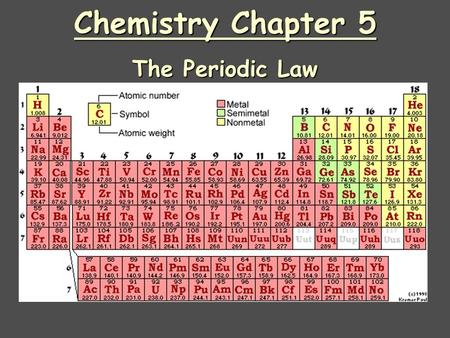 Chemistry Chapter 5 The Periodic Law.