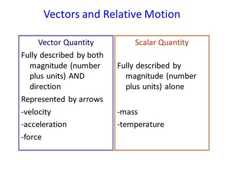 Vectors and Relative Motion Vector Quantity Fully described by both magnitude (number plus units) AND direction Represented by arrows -velocity -acceleration.