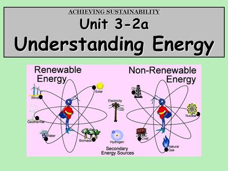 ACHIEVING SUSTAINABILITY Unit 3-2a Understanding Energy.