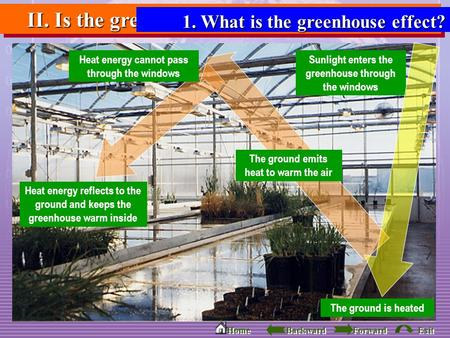 Backward Forward Home Exit II. Is the greenhouse effect human enhanced? 1. What is the greenhouse effect? Greenhouse is: a house made of glass allows.