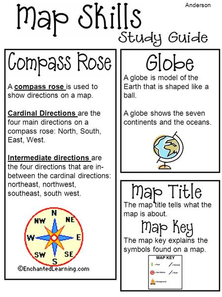 A compass rose is used to show directions on a map.