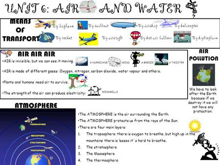 UNIT 6: AIR AND WATER MEANS OF TRANSPORT By biplane By aircraft By sailboat By hot air balloonBy rocket By helicopterBy àirship By hydroplane AIR is invisible,