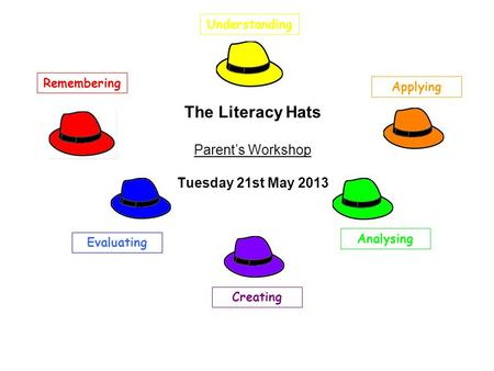 The Literacy Hats Parent's Workshop Tuesday 21st May 2013 Creating Evaluating Analysing Remembering Understanding Applying.