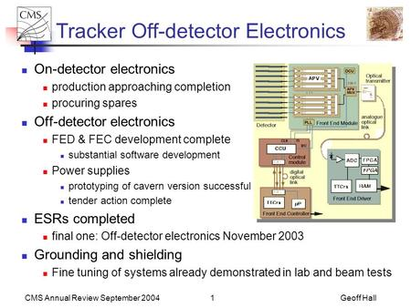 CMS Annual Review September 2004Geoff Hall1 Tracker Off-detector Electronics On-detector electronics production approaching completion procuring spares.