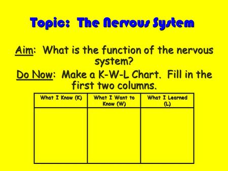 Topic: The Nervous System Aim: What is the function of the nervous system? Do Now: Make a K-W-L Chart. Fill in the first two columns. What I Know (K) What.