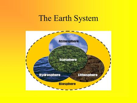 The Earth System.