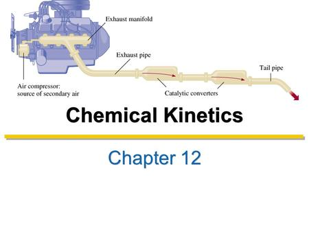 Chemical Kinetics Chapter 12.