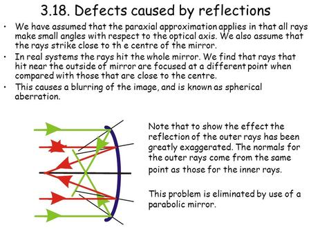 3.18. Defects caused by reflections We have assumed that the paraxial approximation applies in that all rays make small angles with respect to the optical.
