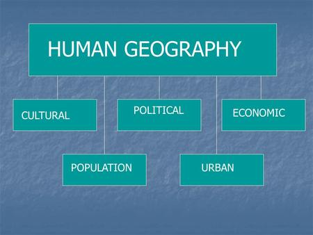 HUMAN GEOGRAPHY CULTURAL POLITICAL ECONOMIC POPULATION URBAN.