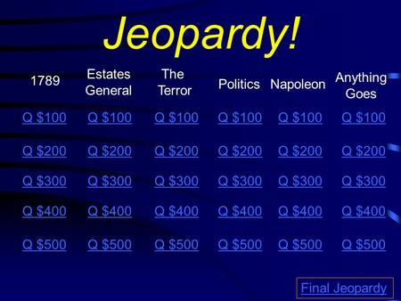 Jeopardy! 1789 Estates General Anything Goes PoliticsNapoleon Q $100 Q $200 Q $300 Q $400 Q $500 Q $100 Q $200 Q $300 Q $400 Q $500 Final Jeopardy The.