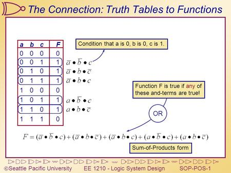 Seattle Pacific University EE 1210 - Logic System DesignSOP-POS-1 The Connection: Truth Tables to Functions abcF00000011010101111000101111011110abcF00000011010101111000101111011110.