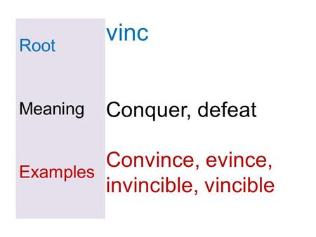 Root Meaning Examples vinc Convince, evince, invincible, vincible Conquer, defeat.