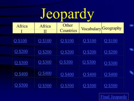Jeopardy Africa I Africa II Other Countries Vocabulary Geography Q $100 Q $200 Q $300 Q $400 Q $500 Q $100 Q $200 Q $300 Q $400 Q $500 Final Jeopardy.