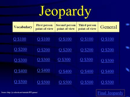 Jeopardy Q $100 Q $200 Q $300 Q $400 Q $500 Q $100 Q $200 Q $300 Q $400 Q $500 Final Jeopardy Source: