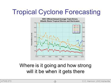 ATMS 373C.C. Hennon, UNC Asheville Tropical Cyclone Forecasting Where is it going and how strong will it be when it gets there.