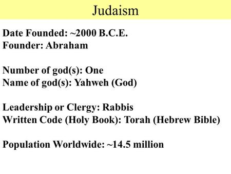 Judaism Date Founded: ~2000 B.C.E. Founder: Abraham Number of god(s): One Name of god(s): Yahweh (God) Leadership or Clergy: Rabbis Written Code (Holy.