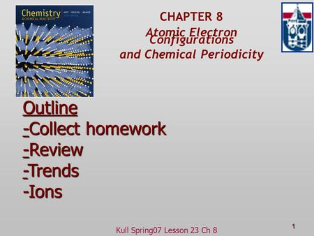 Kull Spring07 Lesson 23 Ch 8 1 CHAPTER 8 Atomic Electron Configurations and Chemical Periodicity Outline -Collect homework -Review -Trends -Ions.