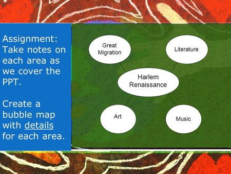 Assignment: Take notes on each area as we cover the PPT. Create a bubble map with details for each area. Harlem Renaissance Literature Music Great Migration.