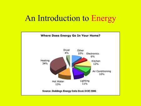 An Introduction to Energy. Why do we care? 1. Fossil fuels are finite a fuel (as coal, oil, or natural gas) formed in the earth from plant or animal.