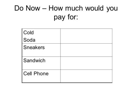 Do Now – How much would you pay for: Cold Soda Sneakers Sandwich Cell Phone.