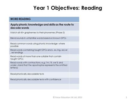 Year 1 Objectives: Reading